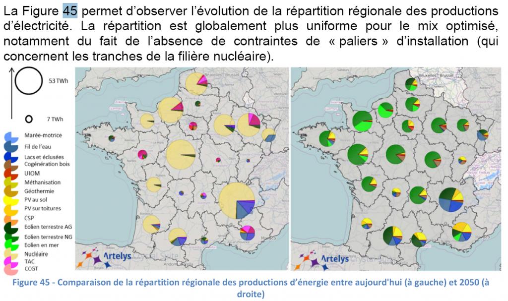 Productions régionales actuelles, et futures dans le scénario ADEME 2050